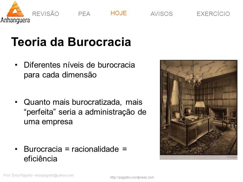 REVISÃOPEAHOJEEXERCÍCIOAVISOS http://pagotto.wordpress.com Prof. Érico Pagotto - ericopagotto@yahoo.com Teoria da Burocracia Diferentes níveis de buro