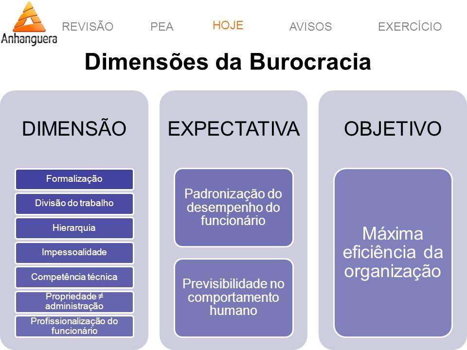 REVISÃOPEAHOJEEXERCÍCIOAVISOS http://pagotto.wordpress.com Prof. Érico Pagotto - ericopagotto@yahoo.com Dimensões da Burocracia HOJE DIMENSÃO Formaliz
