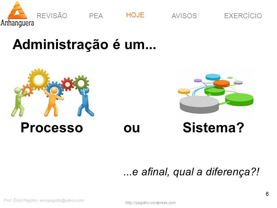 REVISÃOPEAHOJEEXERCÍCIOAVISOS http://pagotto.wordpress.com Prof. Érico Pagotto - ericopagotto@yahoo.com 6 Administração é um... Processo ou Sistema?..