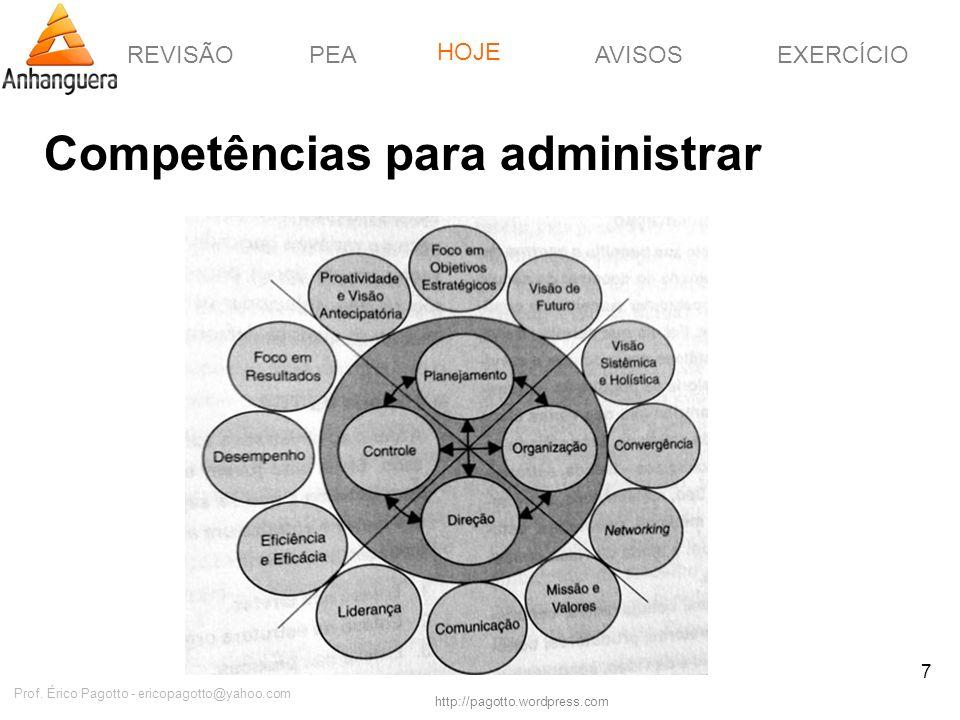 REVISÃOPEAHOJEEXERCÍCIOAVISOS http://pagotto.wordpress.com Prof. Érico Pagotto - ericopagotto@yahoo.com 7 Competências para administrar HOJE