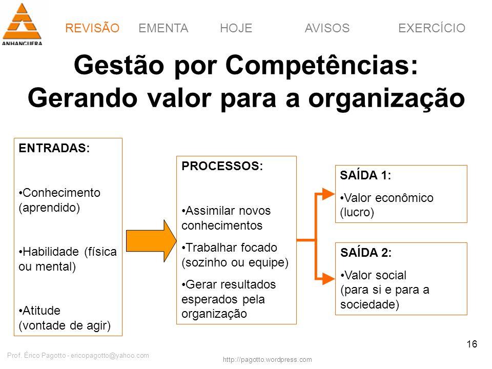 EMENTAHOJEEXERCÍCIOAVISOS http://pagotto.wordpress.com Prof. Érico Pagotto - ericopagotto@yahoo.com 16 Gestão por Competências: Gerando valor para a o