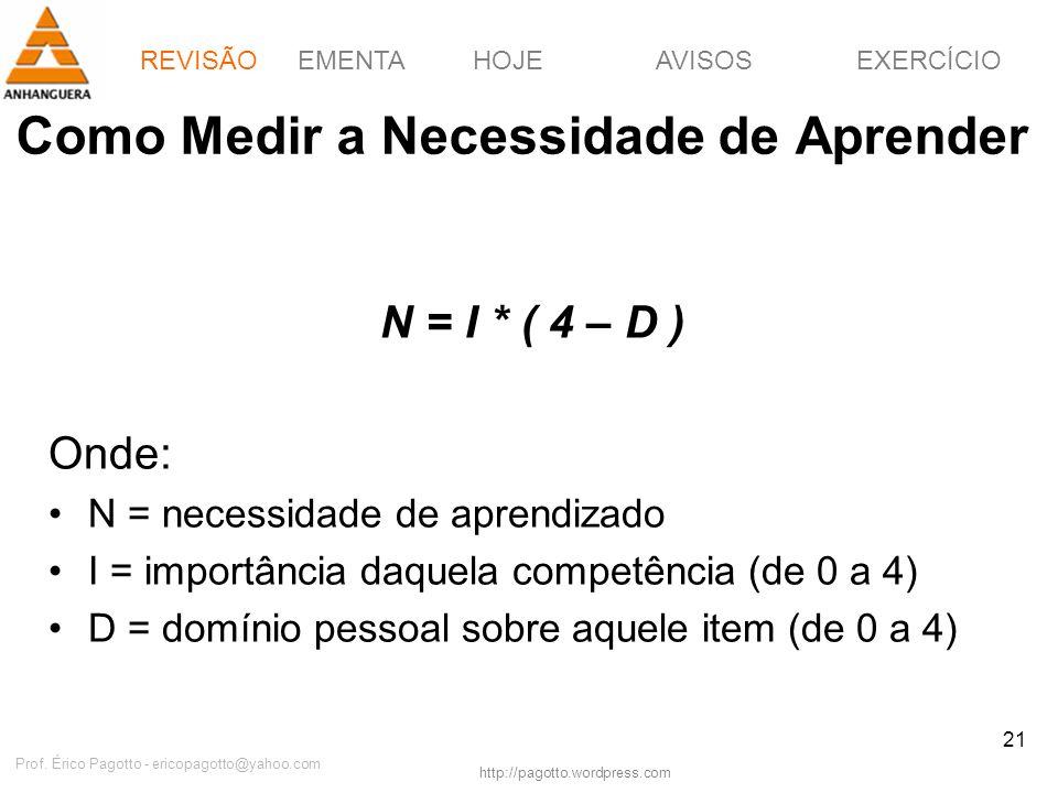 EMENTAHOJEEXERCÍCIOAVISOS http://pagotto.wordpress.com Prof. Érico Pagotto - ericopagotto@yahoo.com 21 Como Medir a Necessidade de Aprender N = I * (