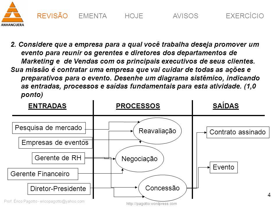 EMENTAHOJEEXERCÍCIOAVISOS http://pagotto.wordpress.com Prof. Érico Pagotto - ericopagotto@yahoo.com 4 2. Considere que a empresa para a qual você trab