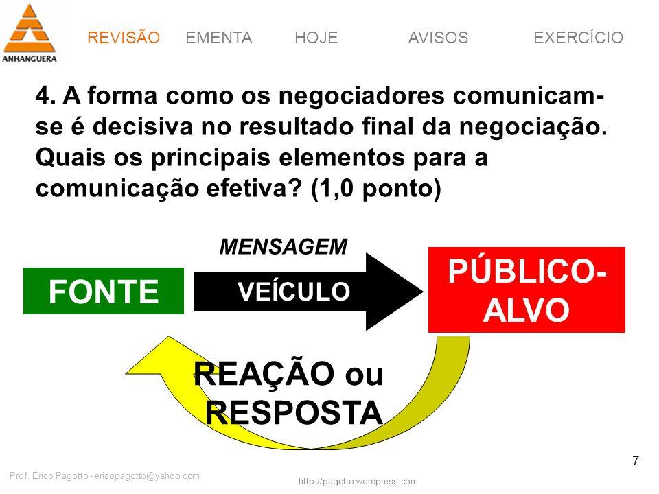 EMENTAHOJEEXERCÍCIOAVISOS http://pagotto.wordpress.com Prof. Érico Pagotto - ericopagotto@yahoo.com 7 4. A forma como os negociadores comunicam- se é
