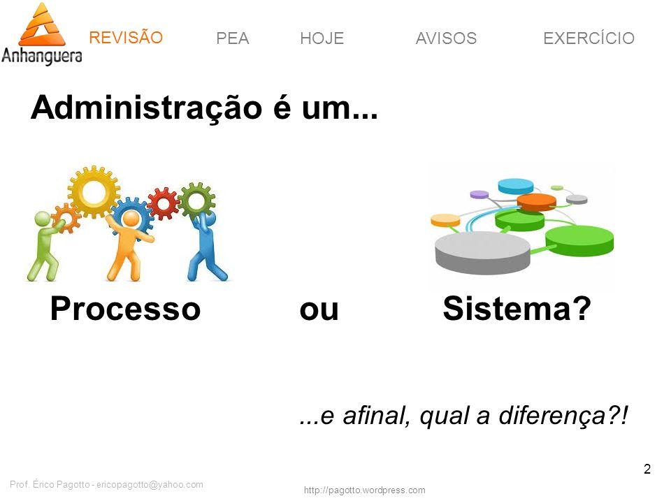 REVISÃOPEAHOJEEXERCÍCIOAVISOS http://pagotto.wordpress.com Prof. Érico Pagotto - ericopagotto@yahoo.com 2 Administração é um... Processo ou Sistema?..