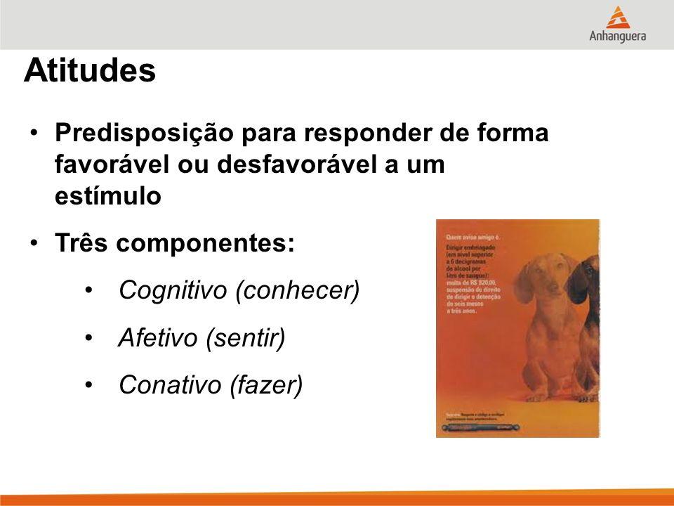 Atitudes Predisposição para responder de forma favorável ou desfavorável a um estímulo Três componentes: Cognitivo (conhecer) Afetivo (sentir) Conativ