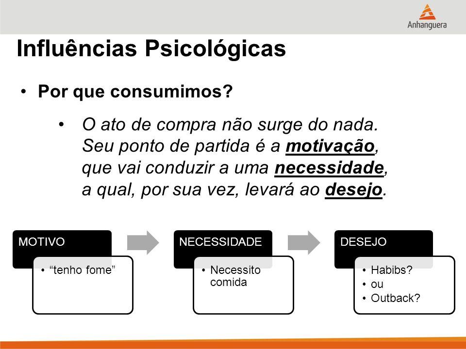 Influências Psicológicas Por que consumimos.