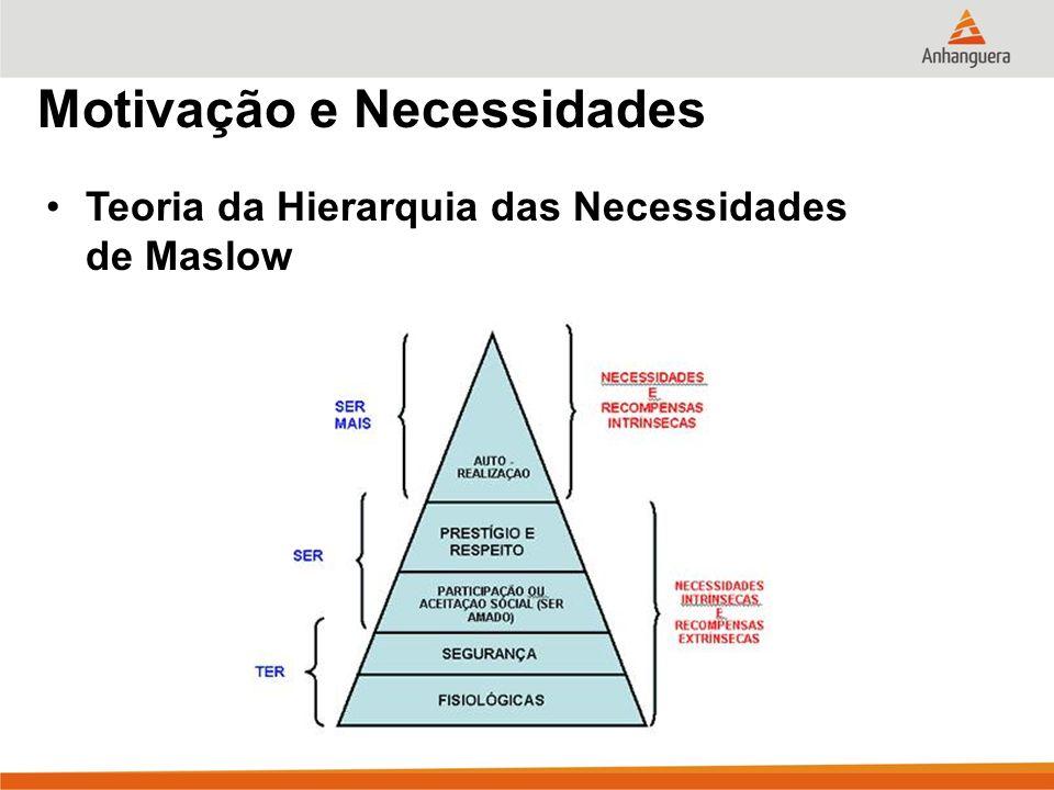 Motivação e Necessidades Teoria da Hierarquia das Necessidades de Maslow