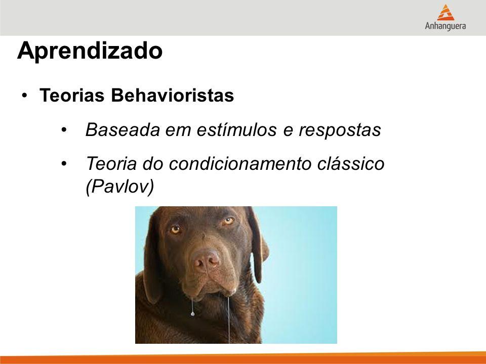 Aprendizado Teorias Behavioristas Baseada em estímulos e respostas Teoria do condicionamento clássico (Pavlov)