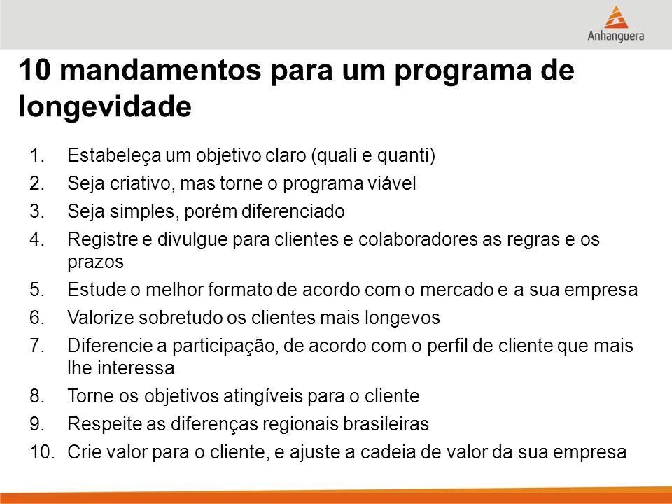 10 mandamentos para um programa de longevidade 1.Estabeleça um objetivo claro (quali e quanti) 2.Seja criativo, mas torne o programa viável 3.Seja sim