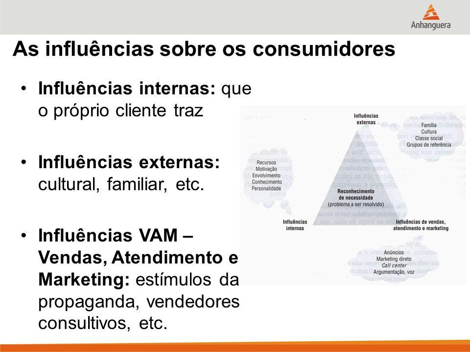 As influências sobre os consumidores Influências internas: que o próprio cliente traz Influências externas: cultural, familiar, etc. Influências VAM –