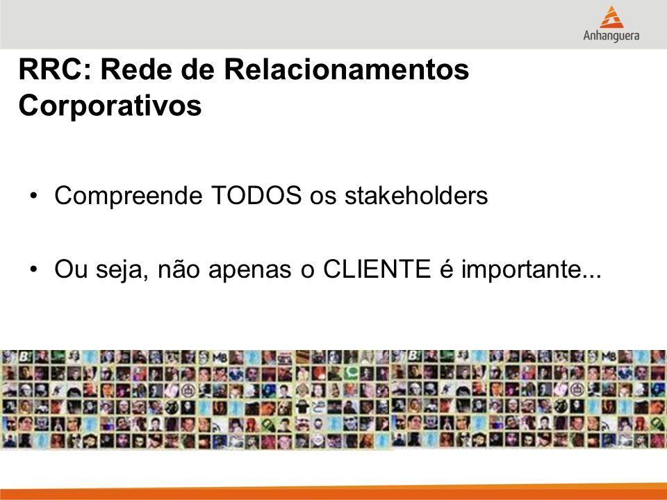 RRC: Rede de Relacionamentos Corporativos Compreende TODOS os stakeholders Ou seja, não apenas o CLIENTE é importante...