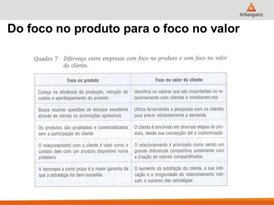 Do foco no produto para o foco no valor