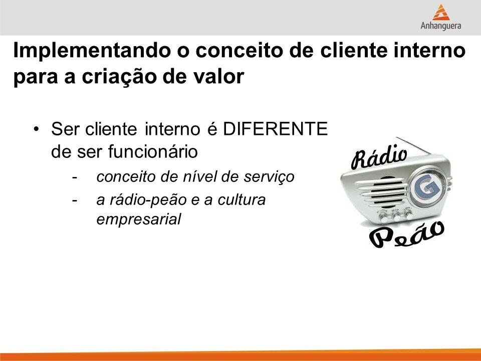 Implementando o conceito de cliente interno para a criação de valor Ser cliente interno é DIFERENTE de ser funcionário -conceito de nível de serviço -