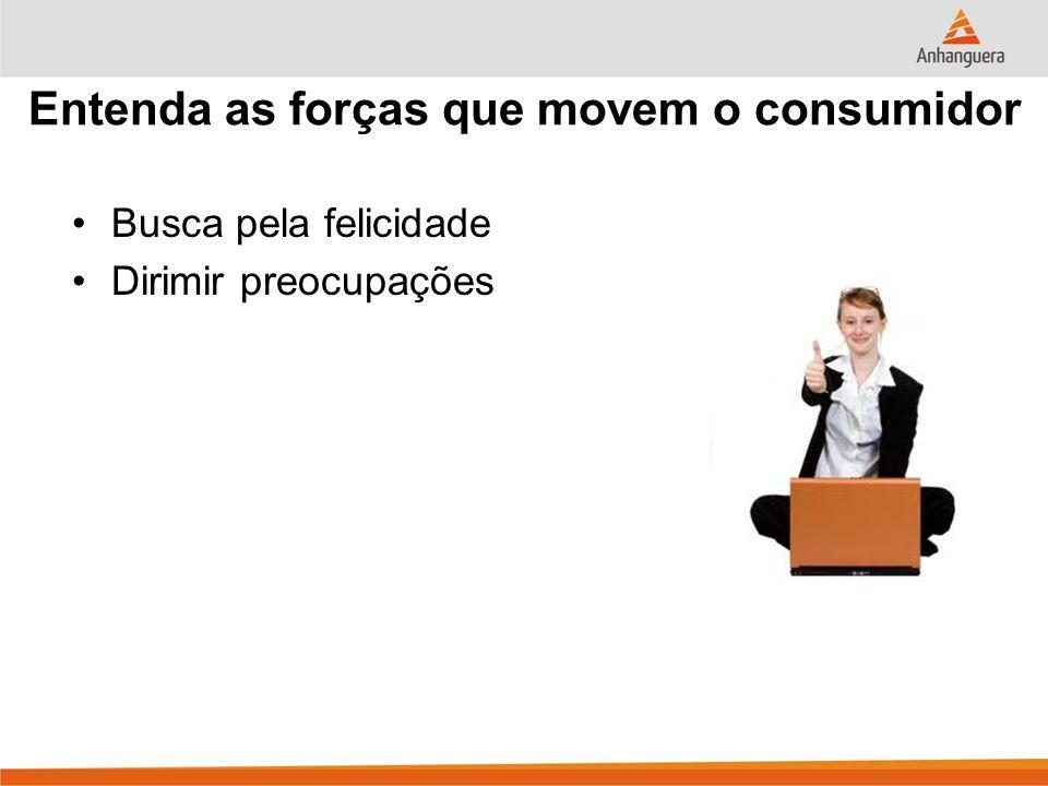 Entenda as forças que movem o consumidor Busca pela felicidade Dirimir preocupações