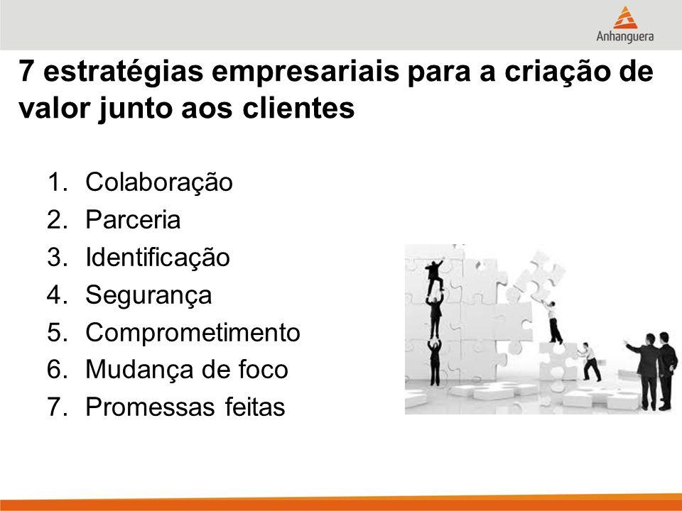 7 estratégias empresariais para a criação de valor junto aos clientes 1.Colaboração 2.Parceria 3.Identificação 4.Segurança 5.Comprometimento 6.Mudança