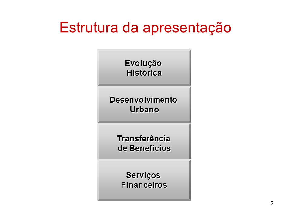 2 Estrutura da apresentação Evolução Histórica Evolução Histórica Desenvolvimento Urbano Desenvolvimento Urbano Transferência de Benefícios Transferên
