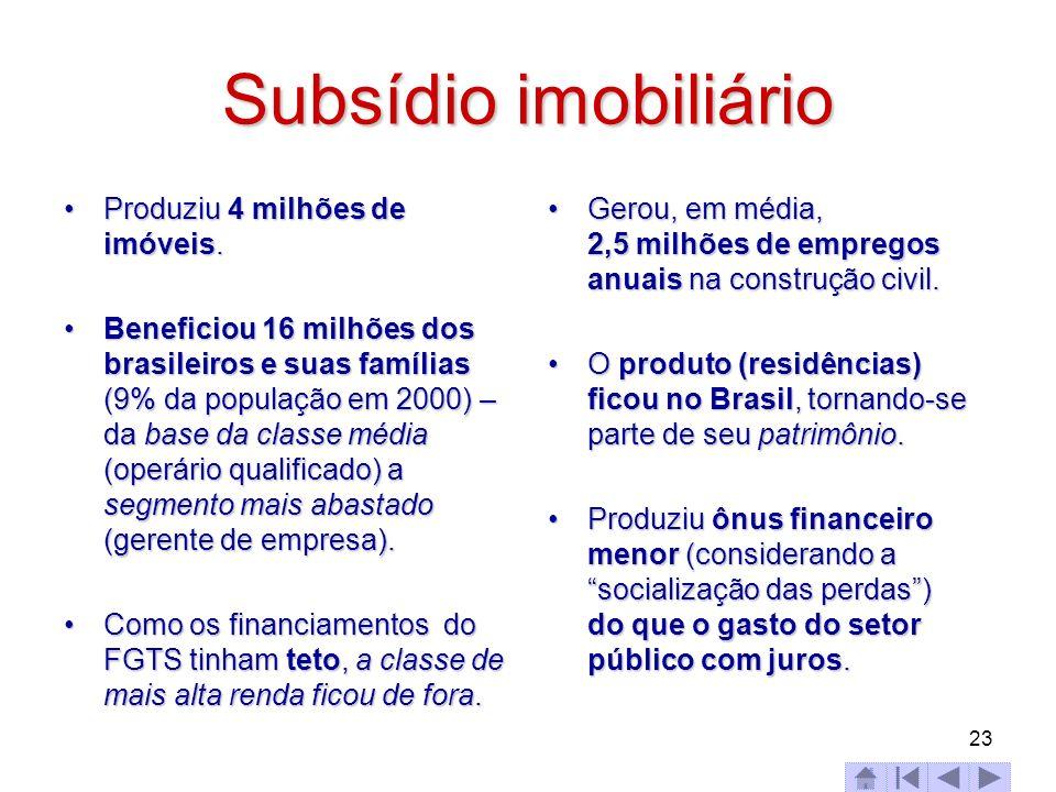 23 Subsídio imobiliário Produziu 4 milhões de imóveis.Produziu 4 milhões de imóveis. Beneficiou 16 milhões dos brasileiros e suas famílias (9% da popu