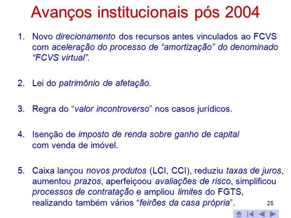 Avanços institucionais pós 2004 1.Novo direcionamento dos recursos antes vinculados ao FCVS com aceleração do processo de amortização do denominado FC