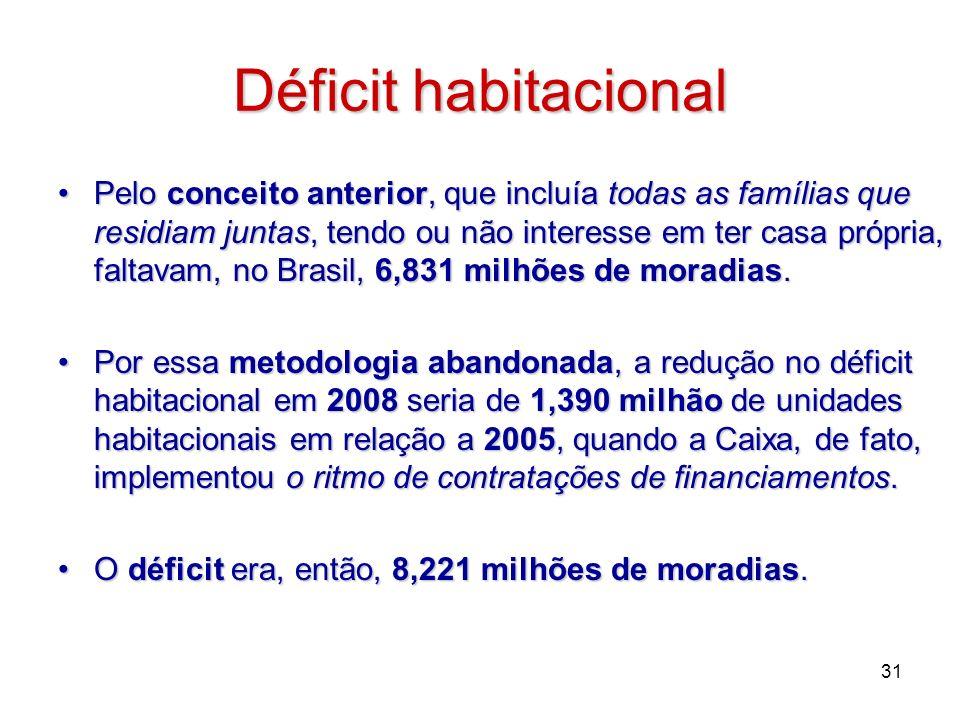 Déficit habitacional Pelo conceito anterior, que incluía todas as famílias que residiam juntas, tendo ou não interesse em ter casa própria, faltavam,