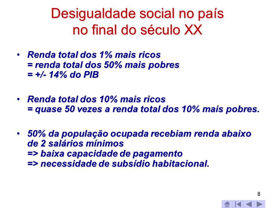 8 Desigualdade social no país no final do século XX Renda total dos 1% mais ricos = renda total dos 50% mais pobres = +/- 14% do PIBRenda total dos 1%