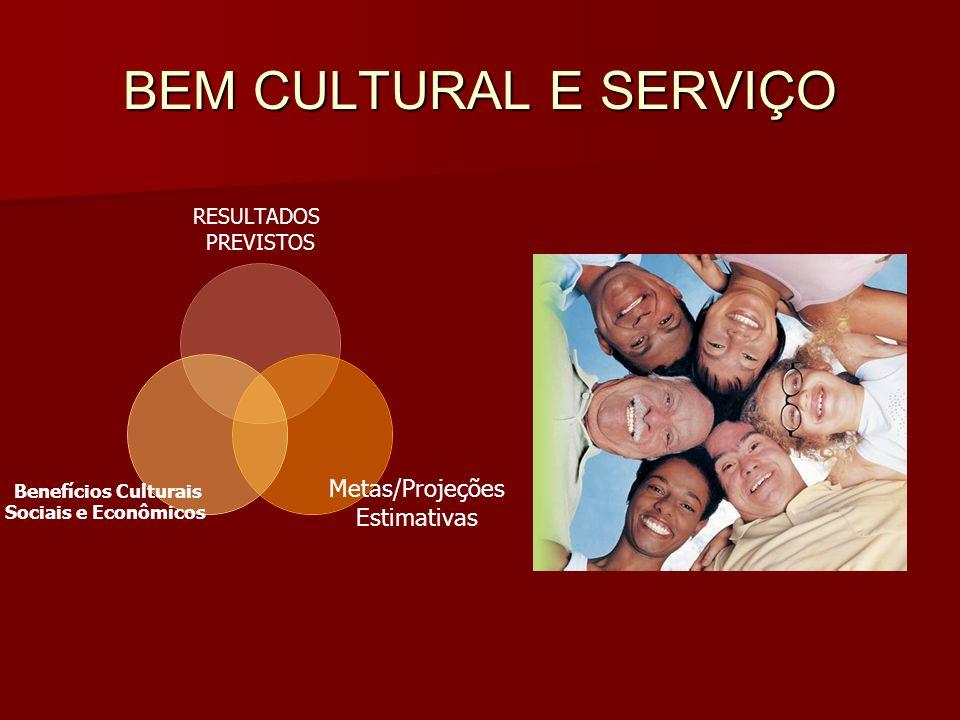 BEM CULTURAL E SERVIÇO RESULTADOS PREVISTOS Metas/Projeções Estimativas Benefícios Culturais Sociais e Econômicos