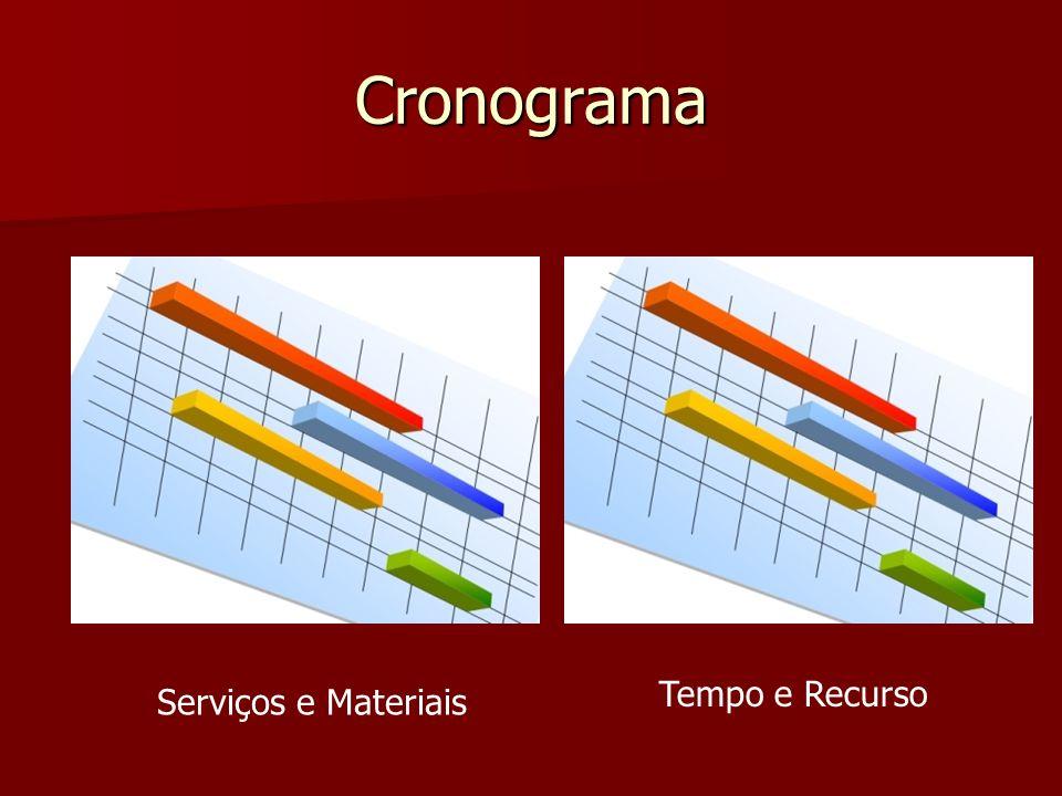 Cronograma Serviços e Materiais Tempo e Recurso