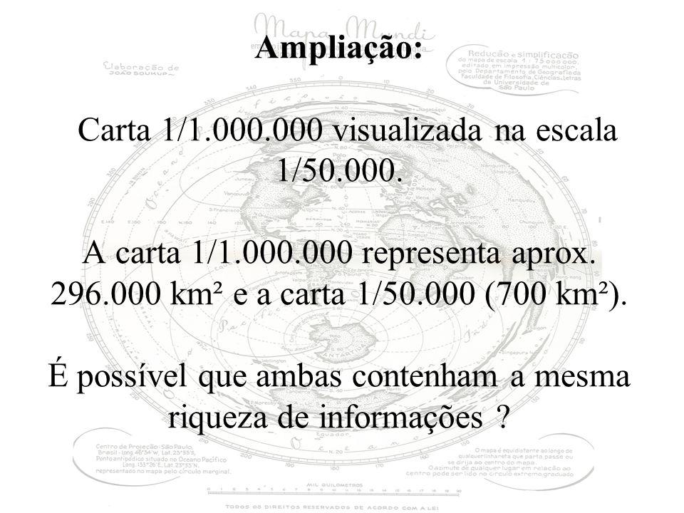 Ampliação: Carta 1/1.000.000 visualizada na escala 1/50.000. A carta 1/1.000.000 representa aprox. 296.000 km² e a carta 1/50.000 (700 km²). É possíve