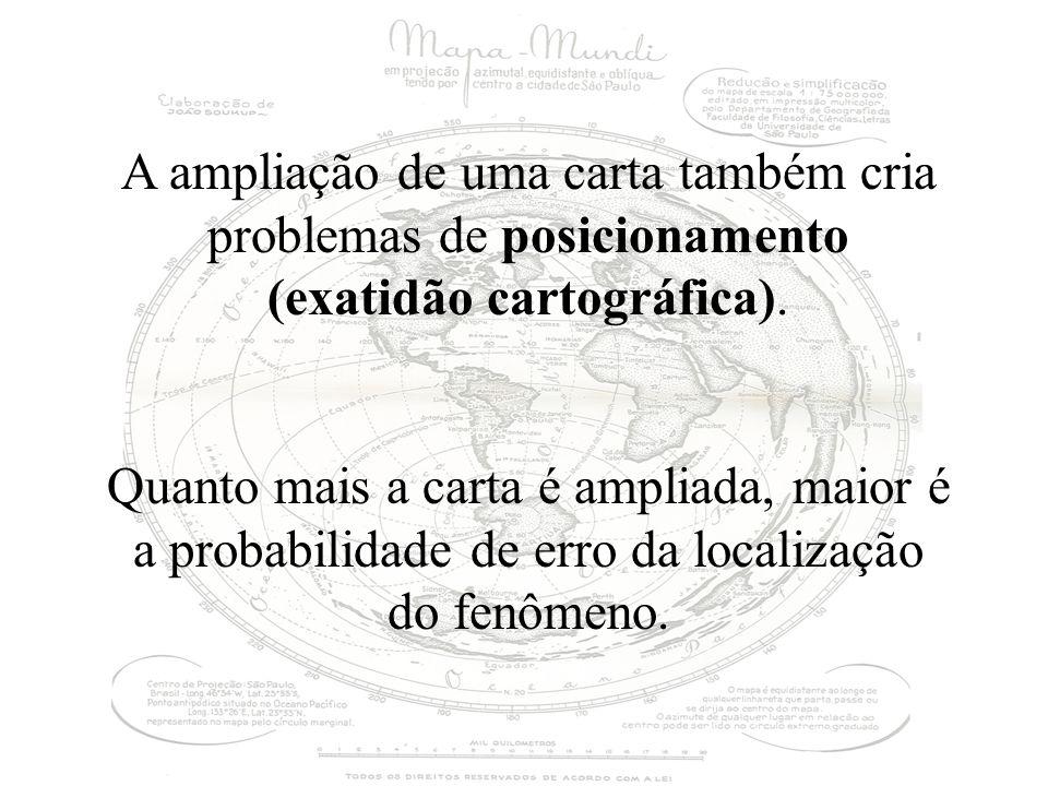 A ampliação de uma carta também cria problemas de posicionamento (exatidão cartográfica). Quanto mais a carta é ampliada, maior é a probabilidade de e