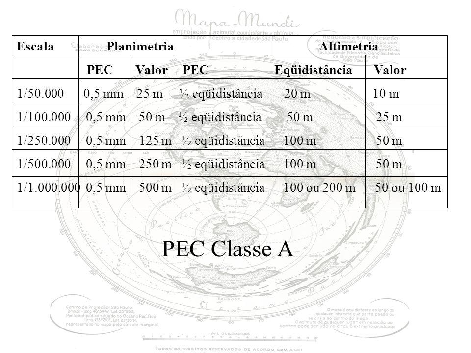 Escala Planimetria Altimetria PEC Valor PEC Eqüidistância Valor 1/50.000 0,5 mm 25 m ½ eqüidistância 20 m 10 m 1/100.000 0,5 mm 50 m ½ eqüidistância 50 m 25 m 1/250.000 0,5 mm 125 m ½ eqüidistância 100 m 50 m 1/500.000 0,5 mm 250 m ½ eqüidistância 100 m 50 m 1/1.000.000 0,5 mm 500 m ½ eqüidistância 100 ou 200 m 50 ou 100 m PEC Classe A