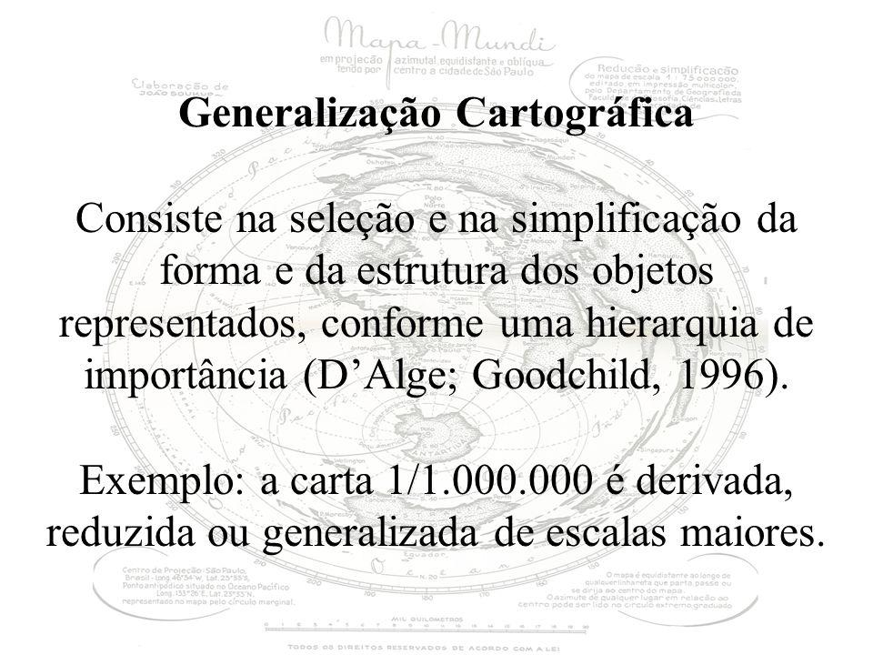 Generalização Cartográfica Consiste na seleção e na simplificação da forma e da estrutura dos objetos representados, conforme uma hierarquia de importância (DAlge; Goodchild, 1996).