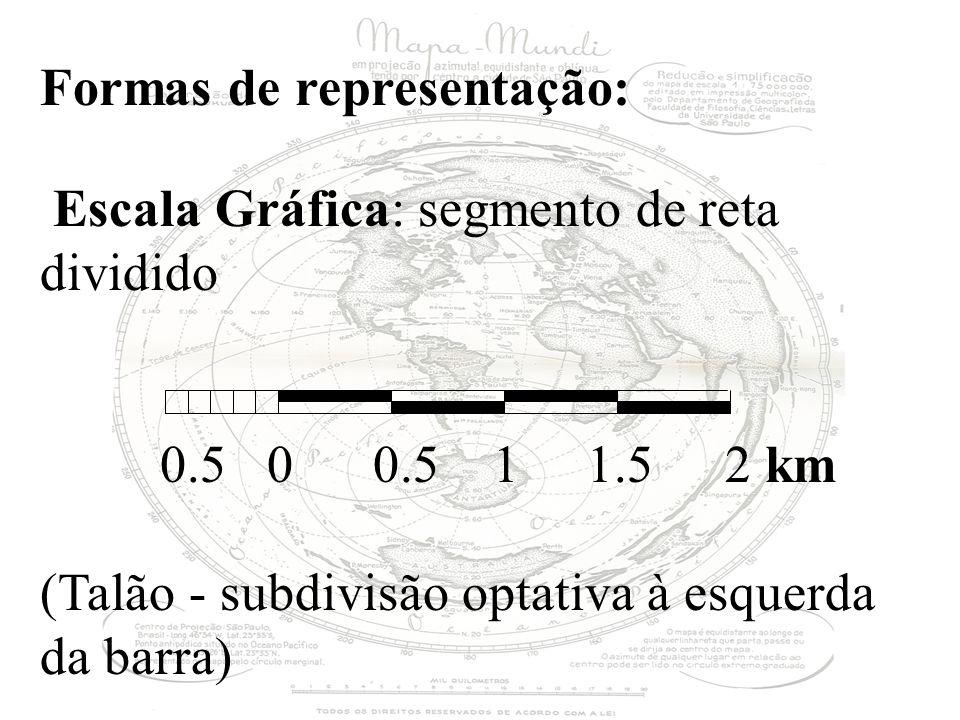 Formas de representação: Escala Gráfica: segmento de reta dividido 0.5 0 0.5 1 1.5 2 km (Talão - subdivisão optativa à esquerda da barra)