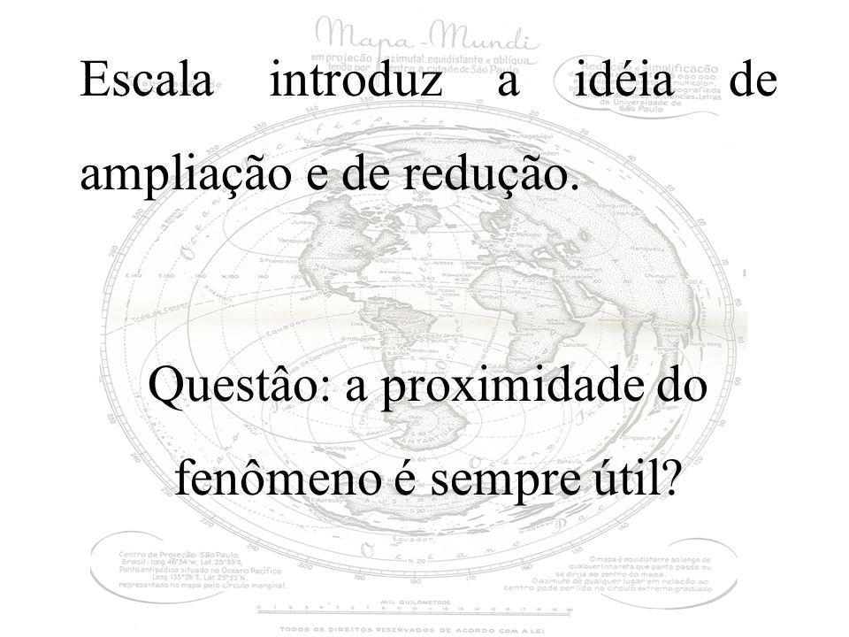 Escala introduz a idéia de ampliação e de redução. Questâo: a proximidade do fenômeno é sempre útil?