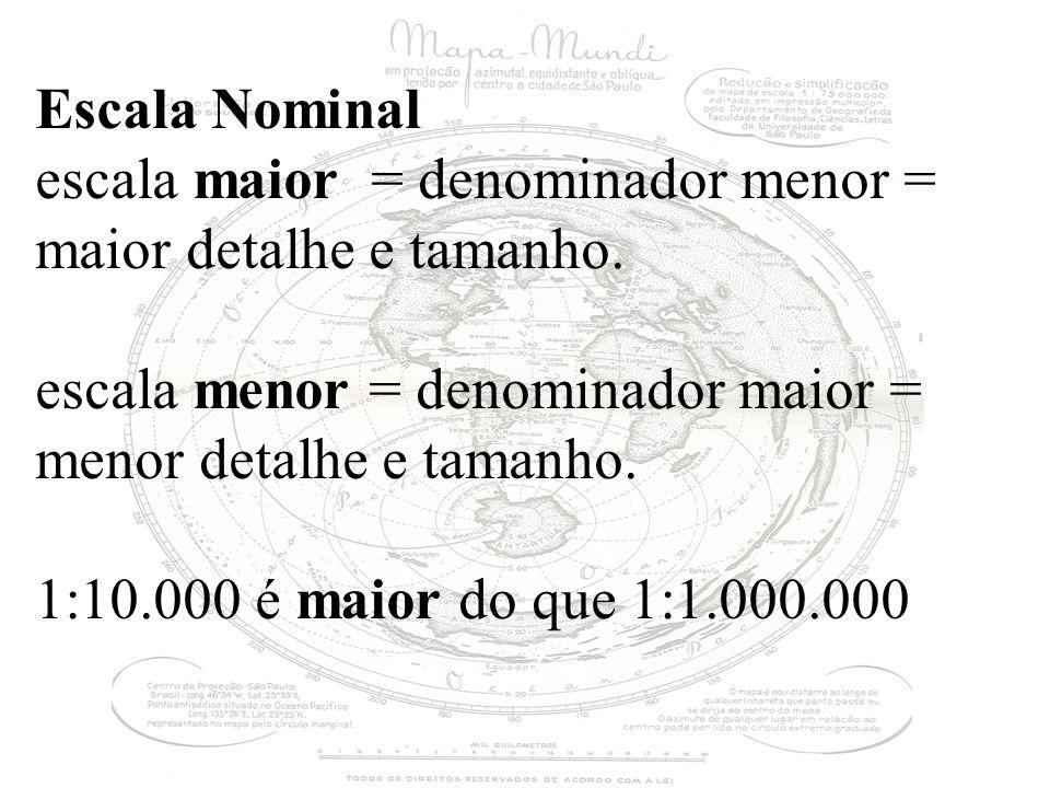 Escala Nominal escala maior = denominador menor = maior detalhe e tamanho. escala menor = denominador maior = menor detalhe e tamanho. 1:10.000 é maio