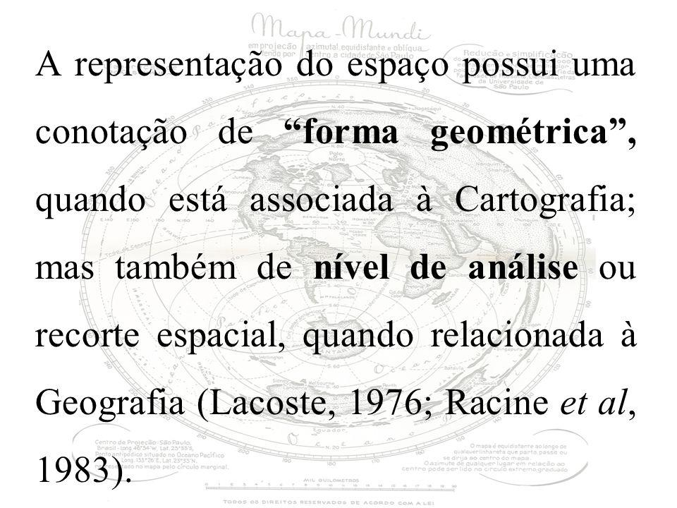 A representação do espaço possui uma conotação de forma geométrica, quando está associada à Cartografia; mas também de nível de análise ou recorte espacial, quando relacionada à Geografia (Lacoste, 1976; Racine et al, 1983).