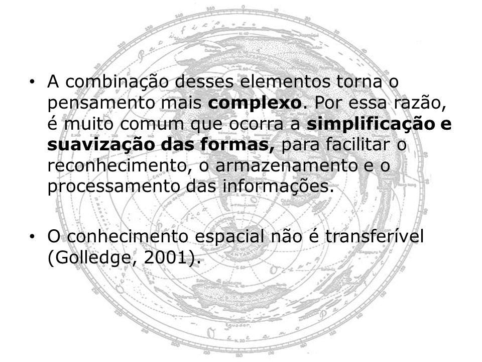 A combinação desses elementos torna o pensamento mais complexo. Por essa razão, é muito comum que ocorra a simplificação e suavização das formas, para