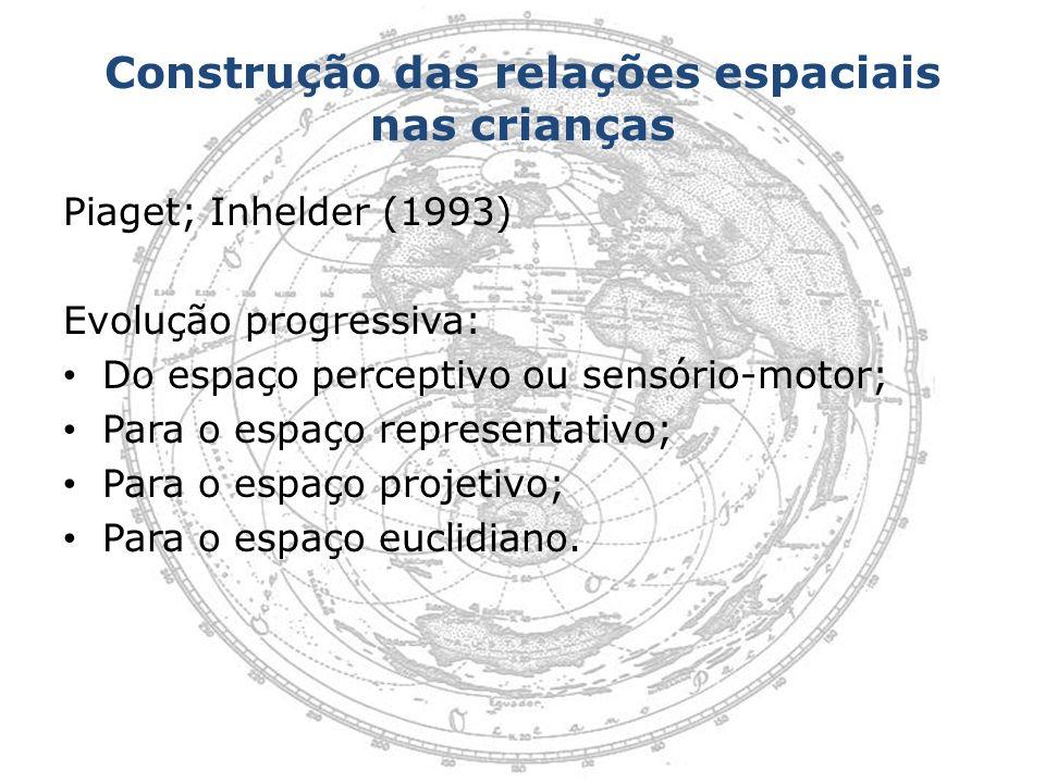 Construção das relações espaciais nas crianças Piaget; Inhelder (1993) Evolução progressiva: Do espaço perceptivo ou sensório-motor; Para o espaço rep