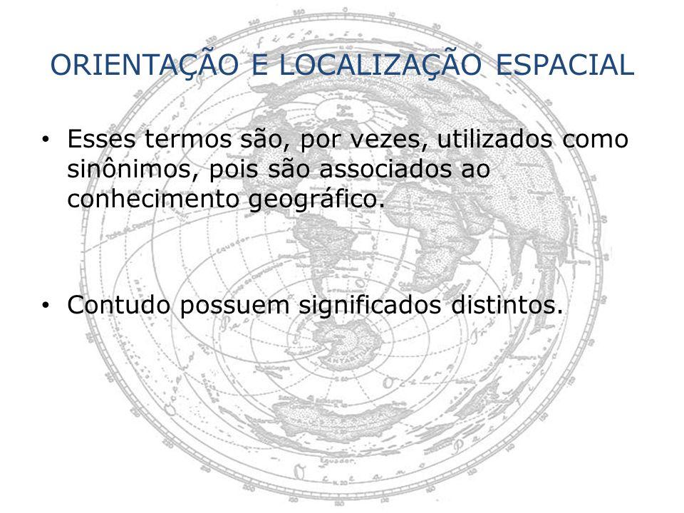 ORIENTAÇÃO E LOCALIZAÇÃO ESPACIAL Esses termos são, por vezes, utilizados como sinônimos, pois são associados ao conhecimento geográfico. Contudo poss