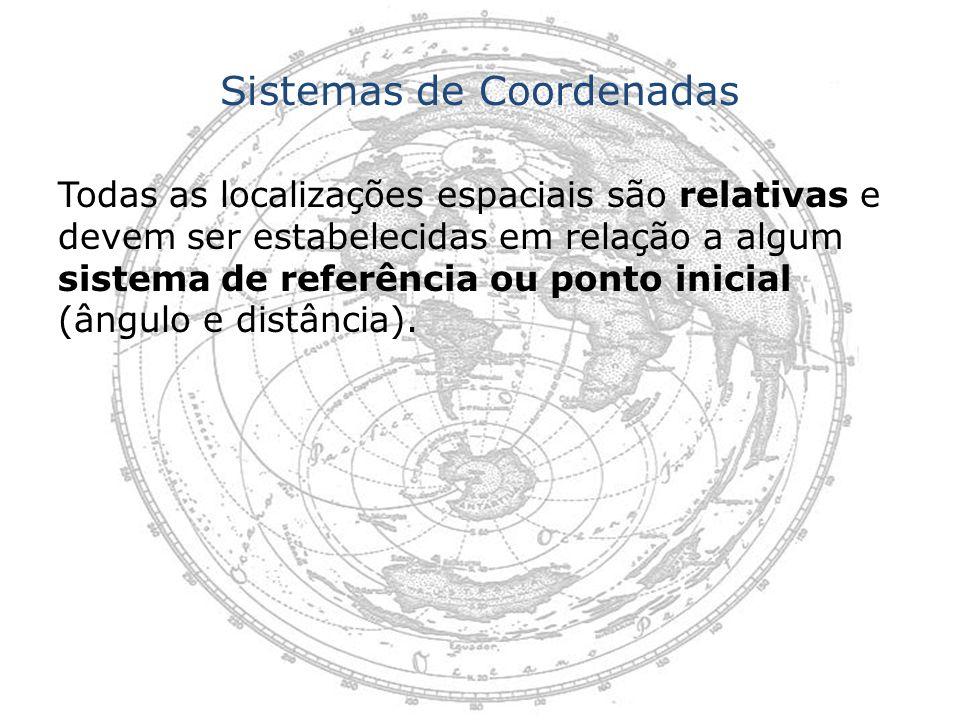 Sistemas de Coordenadas Todas as localizações espaciais são relativas e devem ser estabelecidas em relação a algum sistema de referência ou ponto inic