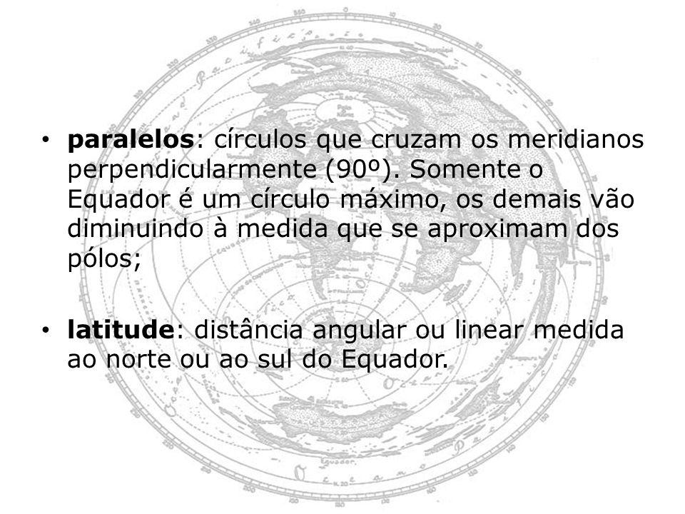paralelos: círculos que cruzam os meridianos perpendicularmente (90º). Somente o Equador é um círculo máximo, os demais vão diminuindo à medida que se