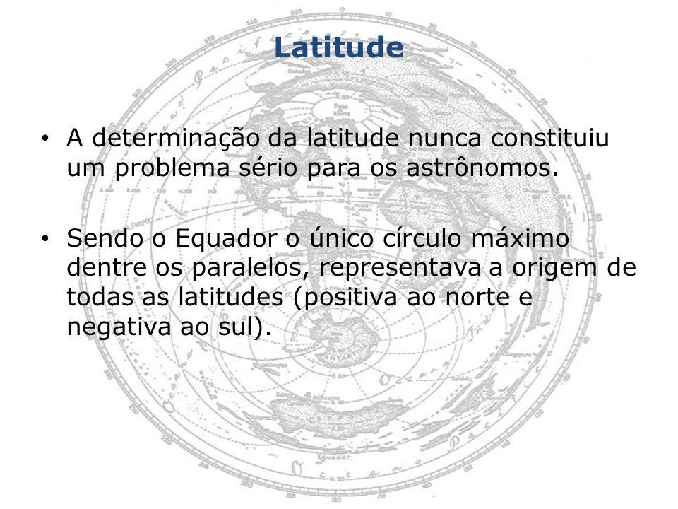 Latitude A determinação da latitude nunca constituiu um problema sério para os astrônomos. Sendo o Equador o único círculo máximo dentre os paralelos,