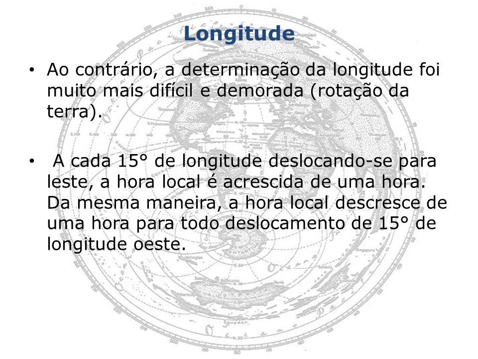 Longitude Ao contrário, a determinação da longitude foi muito mais difícil e demorada (rotação da terra). A cada 15° de longitude deslocando-se para l
