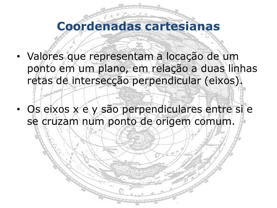 Coordenadas cartesianas Valores que representam a locação de um ponto em um plano, em relação a duas linhas retas de intersecção perpendicular (eixos)