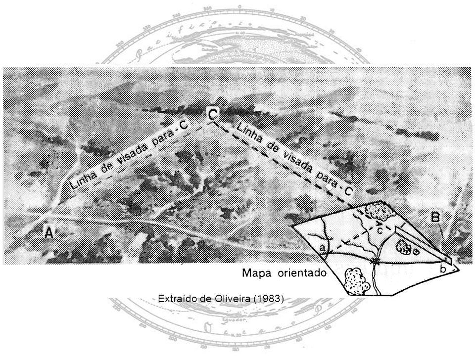 Formas de localização pontos sucessivos a partir da origem: mapas antigos, bússola (séc.