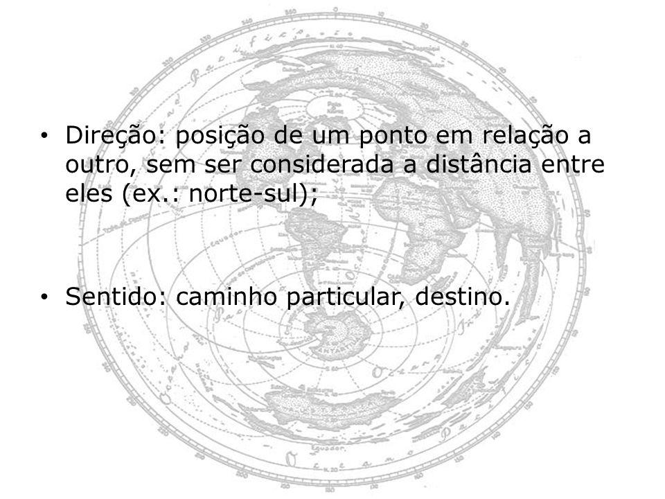 Direção: posição de um ponto em relação a outro, sem ser considerada a distância entre eles (ex.: norte-sul); Sentido: caminho particular, destino.