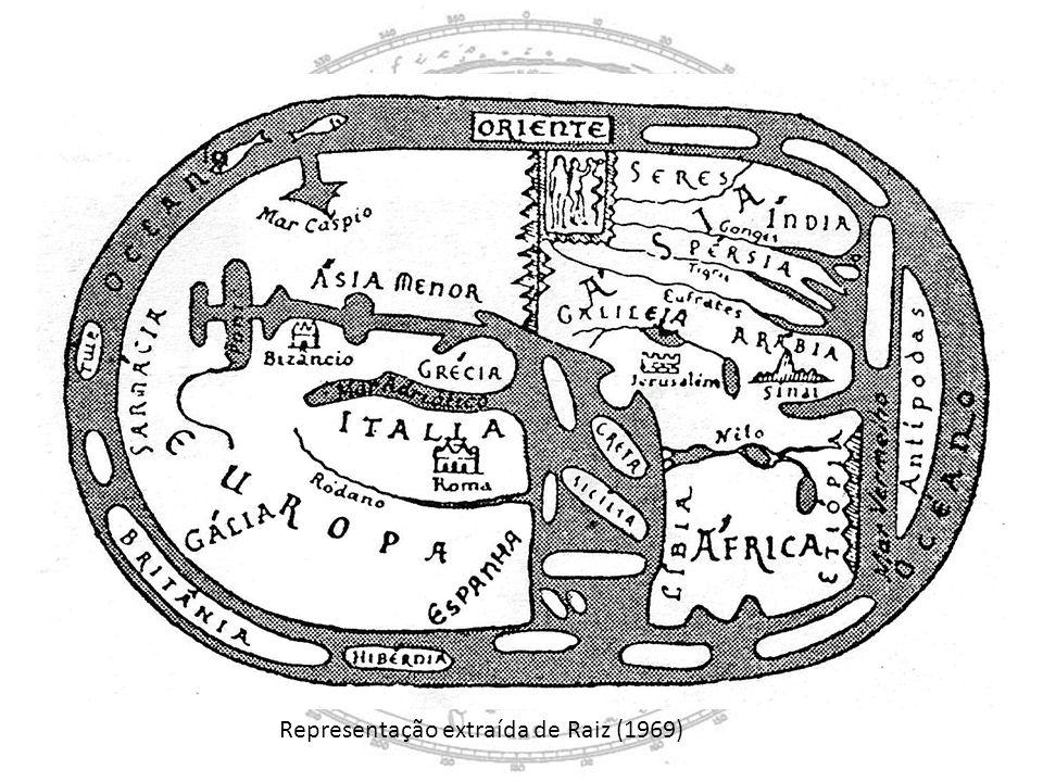 Representação extraída de Raiz (1969)