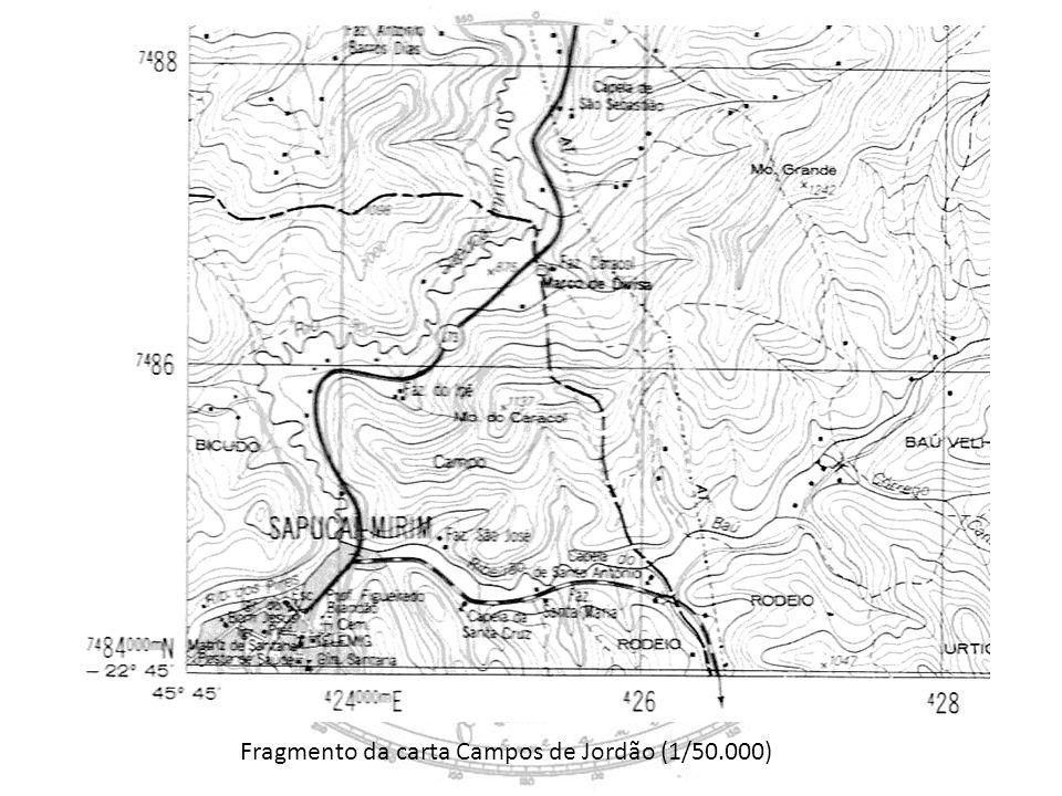 Mapa da aldeia (visões ortogonal e oblíqua) Piaget; Inhelder (1993)
