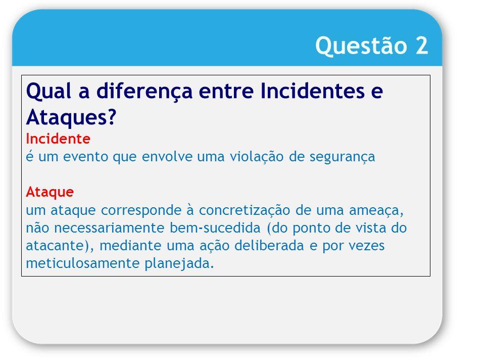 Qual a diferença entre Incidentes e Ataques? Incidente é um evento que envolve uma violação de segurança Ataque um ataque corresponde à concretização