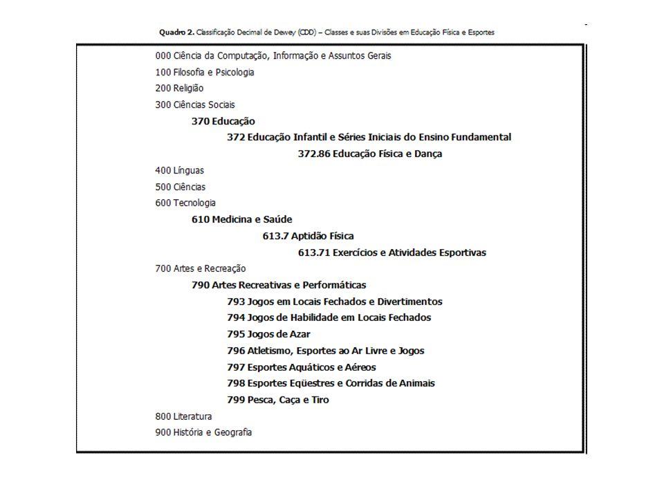 http://pesquisa.inpi.gov.br/2007-01/ http://www.inpi.gov.br/menu-superior/pesquisas dados descritivos da patente Classificação da patente segundo a Classificação Internacional de Patentes (CPI ou IPC)