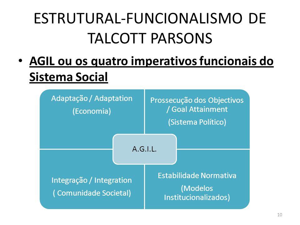 ESTRUTURAL-FUNCIONALISMO DE TALCOTT PARSONS AGIL ou os quatro imperativos funcionais do Sistema Social Adaptação / Adaptation (Economia) Prossecução d